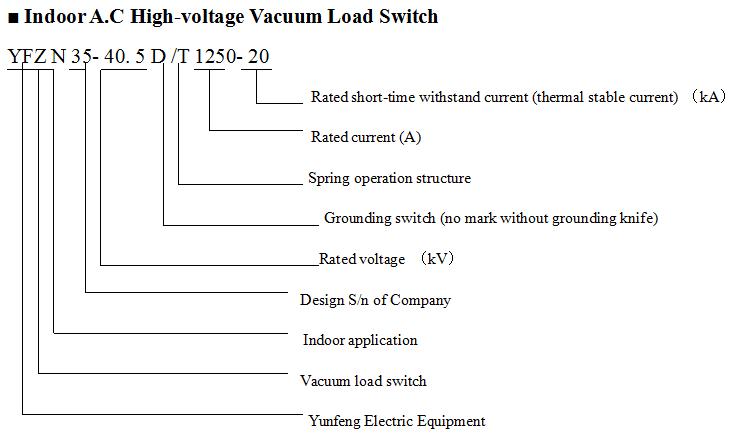 40.5kv Bridge-Crossing Integrated Vacuum Load Break Switch