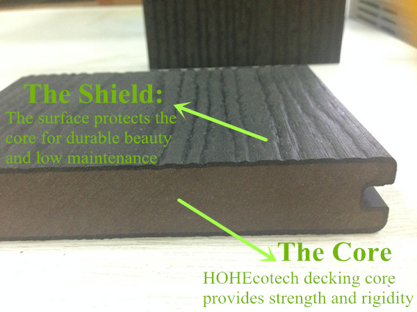 Heat Resist Walkway Board Hollow Capped Decking