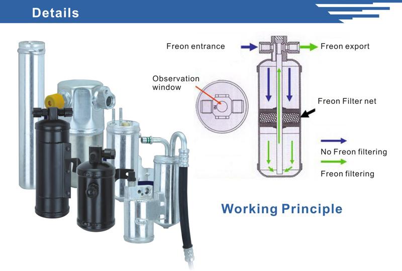 Aluminum R134A Filter Driers Receiver Drier