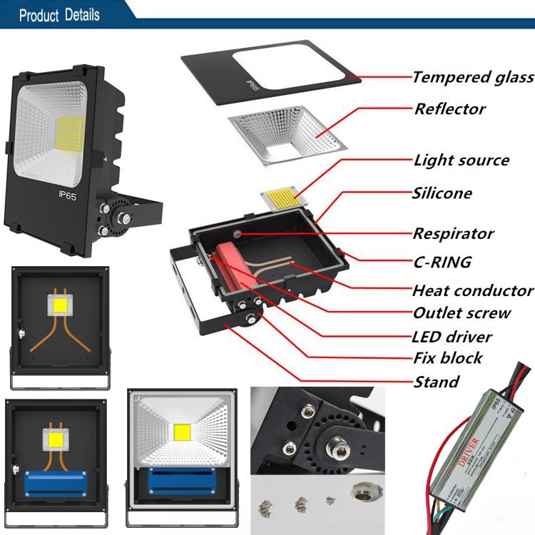 SMD5730 COB 200W LED Flood Light with RoHS Saso