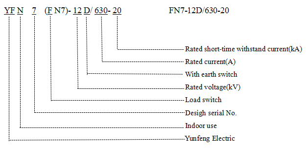 Fn7-12D/630-20 Indoor Use Load Switch with Good Price