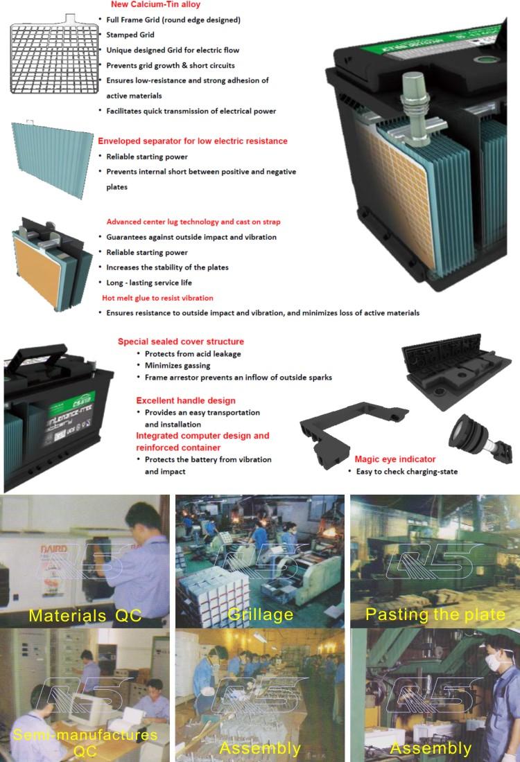 DIN-54459 12V44AH for Maintenance Free Car Battery