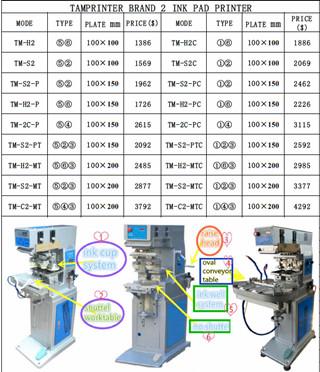 TM-C2-P The Conveyor of Double Color Pad Printer