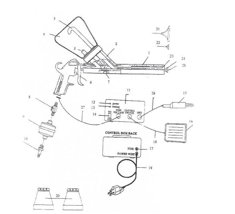 Cheap Portable Small Powder Coating Test System Gun