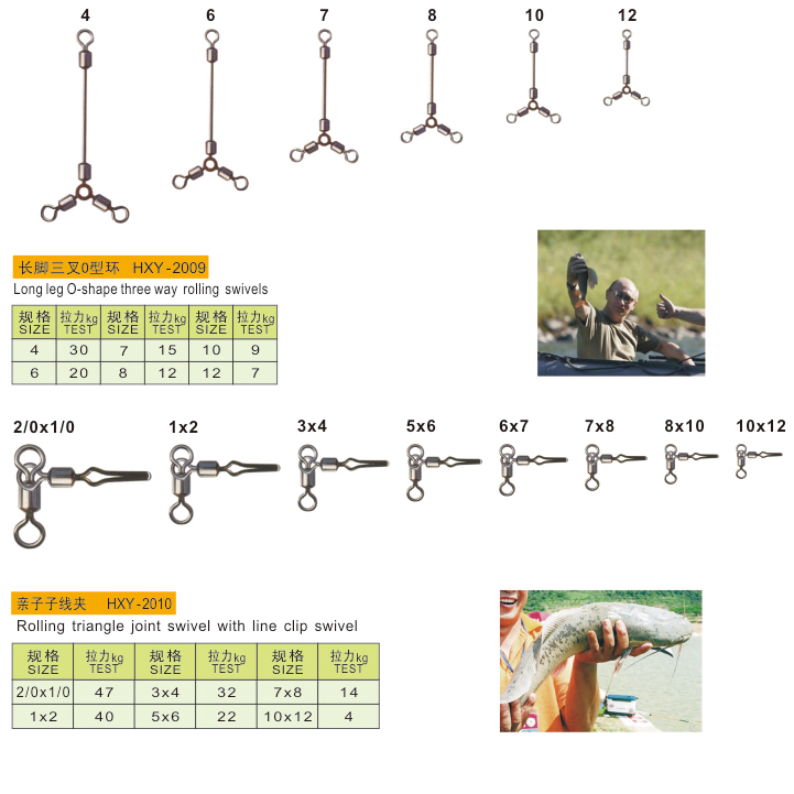 Top Quality Terminal Tackle Triangle Joint Rolling Swivel