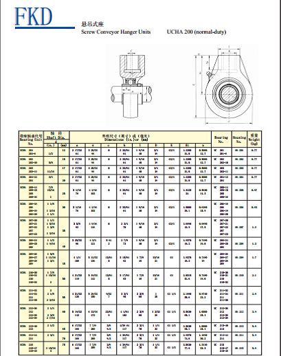 Screw Conveyor Hanger Units - Ha204