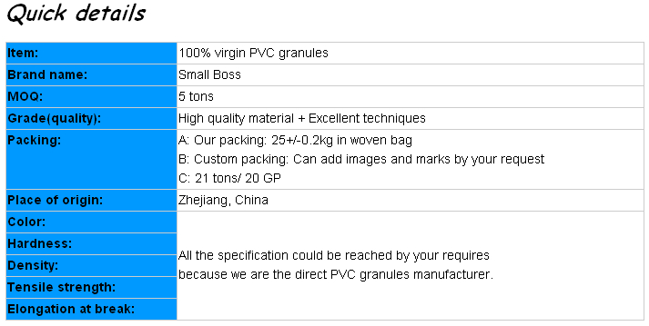 2015 Popular Products PVC Compound
