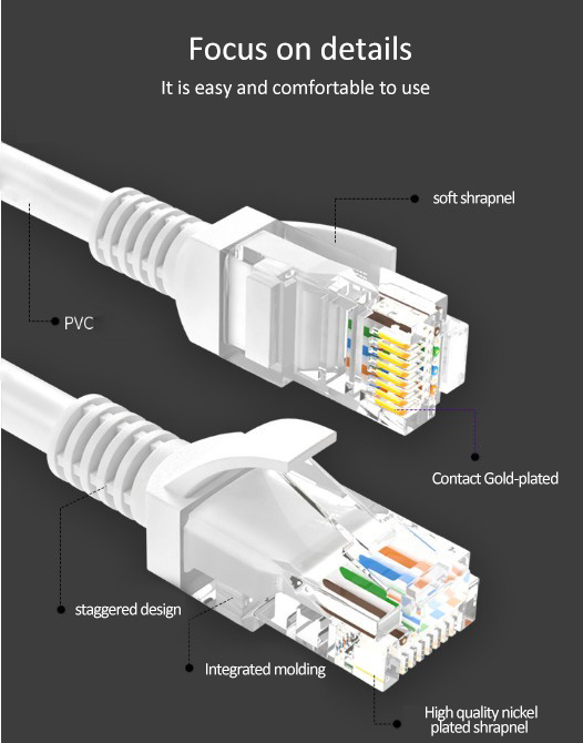 Cat5 CAT6 UTP Patch Cord 2m 5m Shielded Network Cable Data Cable