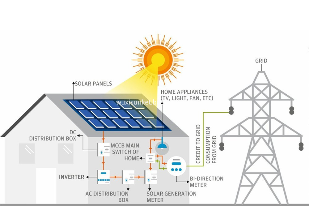 10Kw Solar Energy Systems