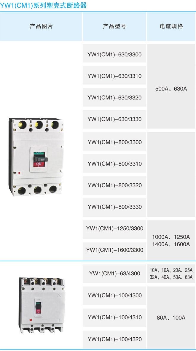 Cm1 Series Moulded Case Circuit Breaker/MCCB