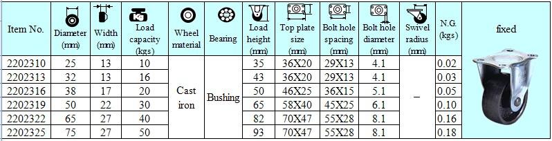 50mm Rigid Cast Iron Caster (zinc plated)