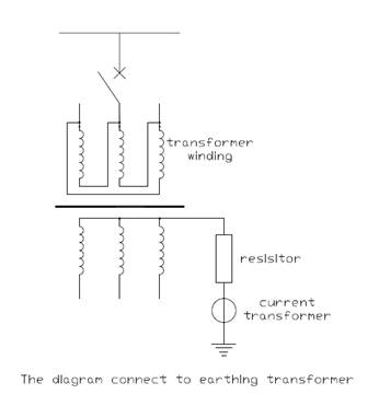 Grounding Transformer Neutral Earthing Resistor