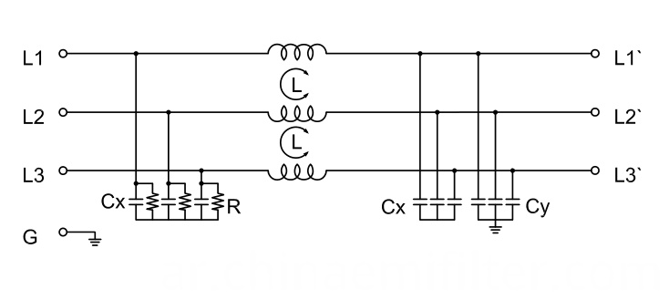 AC Power Line 3 Phase EMI Filters
