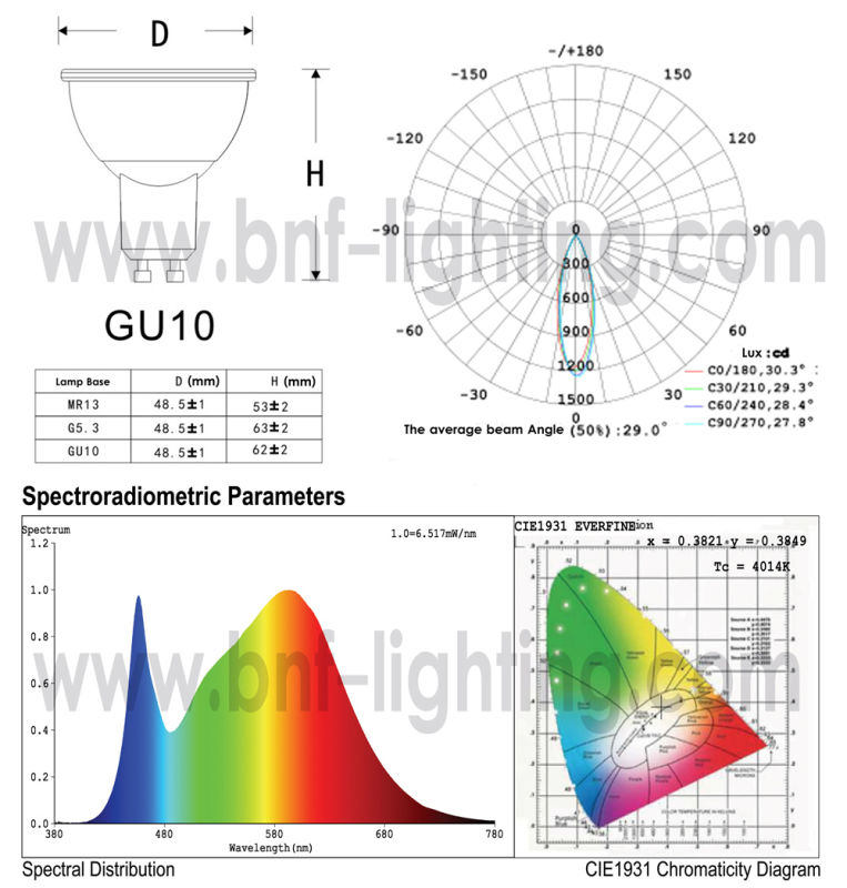 LED GU10 Spotlight with 3W/4W/5W/6W