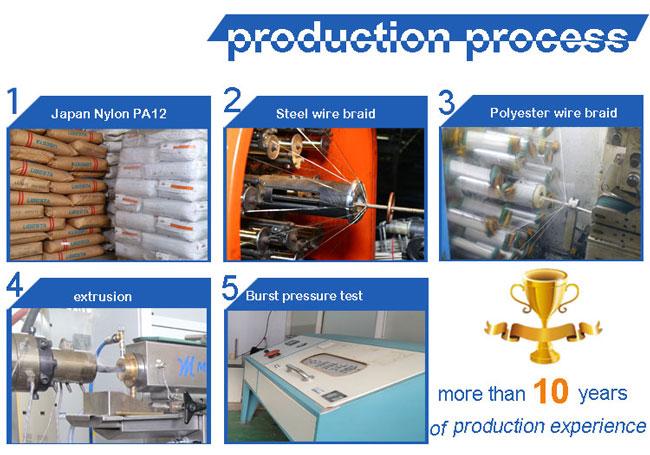Thermoplastic Hydraulic Hose SAE100 R7/SAE 100r7 Distributor