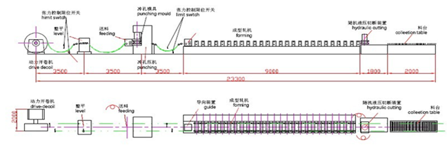 PLC Control System Door Frame Roll Forming Machine