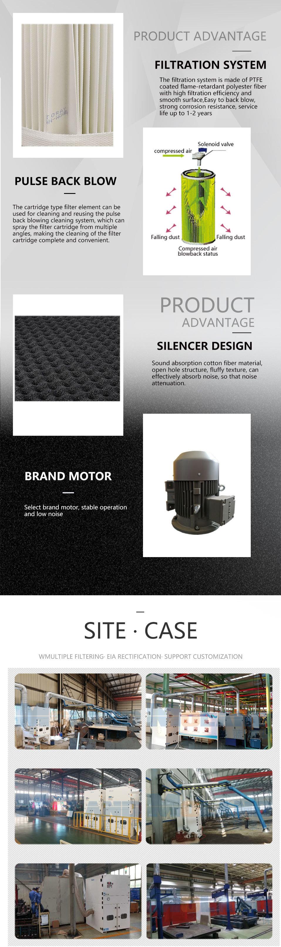 Автоматическая система очистки с обратной продувкой Дымовой фильтр Наплавка металлическим лаком для сбора пыли