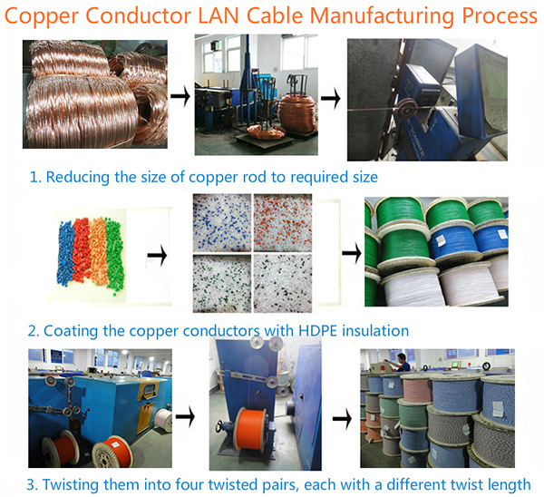 Four Pairs LAN Cable CAT6 Network Cable
