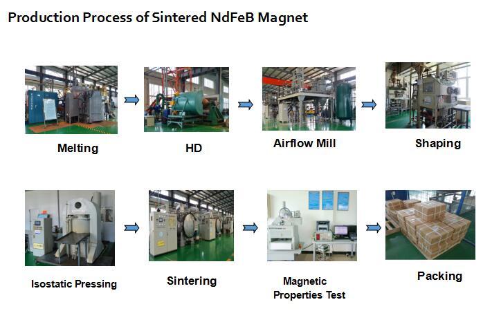 NdFeB Small Size Arc Magnet