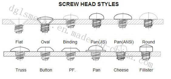 Countersunk Head Chipboard Screw Wood Screw