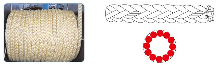 Polypropylene 12 Strands Mooring Rope