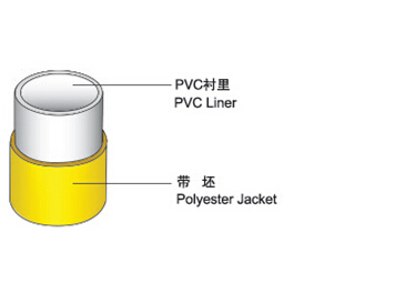 PVC Jacket Fire Hose