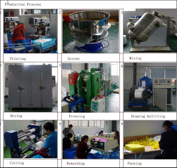 Sealing Tape for Plastic Oil Gas Water Pipe