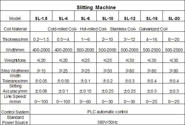 Steel Coil Slitting Machine, Slitting Line