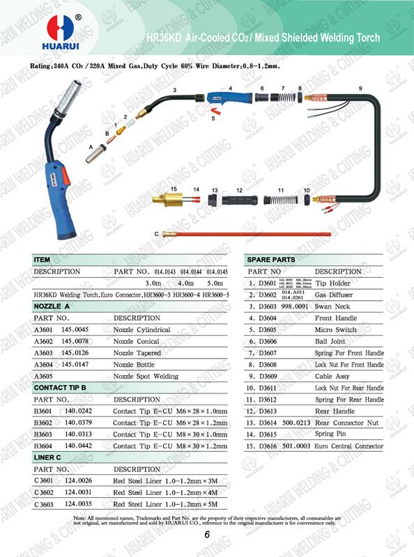 Hrbinzel36kd Gas Cooled Welding Gun for Soldering