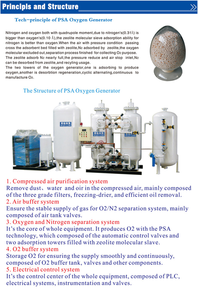 Oxygen Generator for Medical/Health (93%/95%/96%Purity)