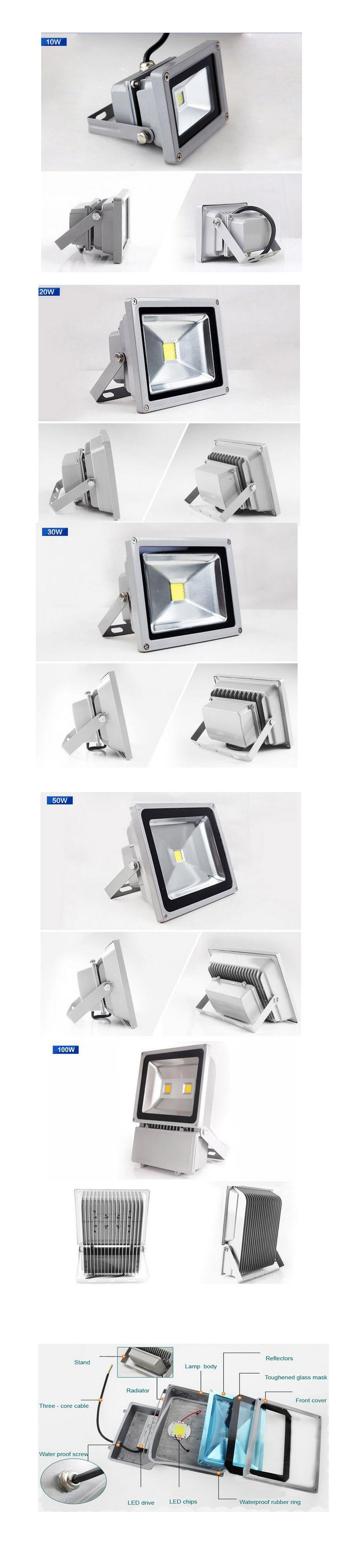 Hot Sale UV LED Flood Light with 395 Nm Wavelength