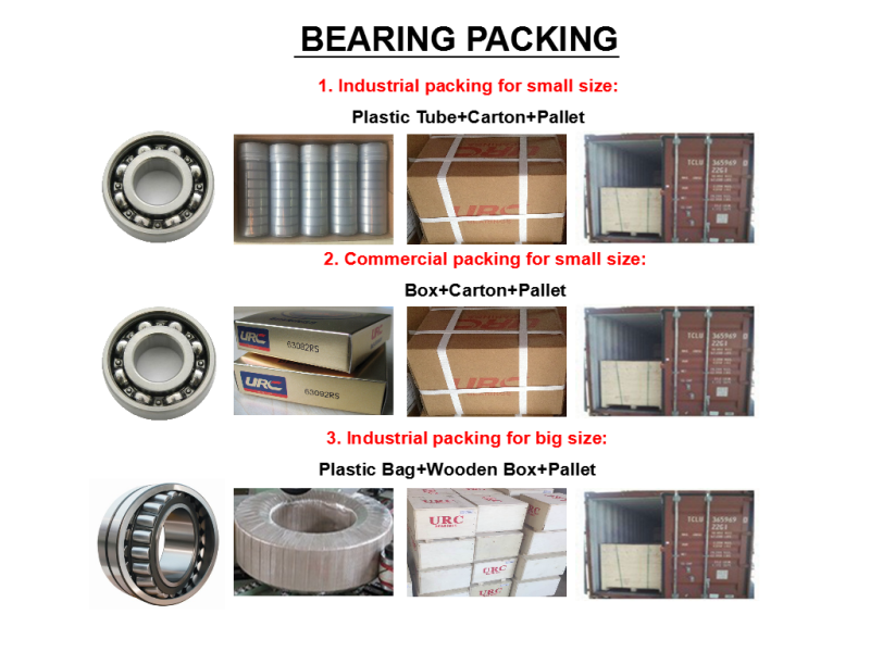 URC Brand Cylindrical Roller Bearings