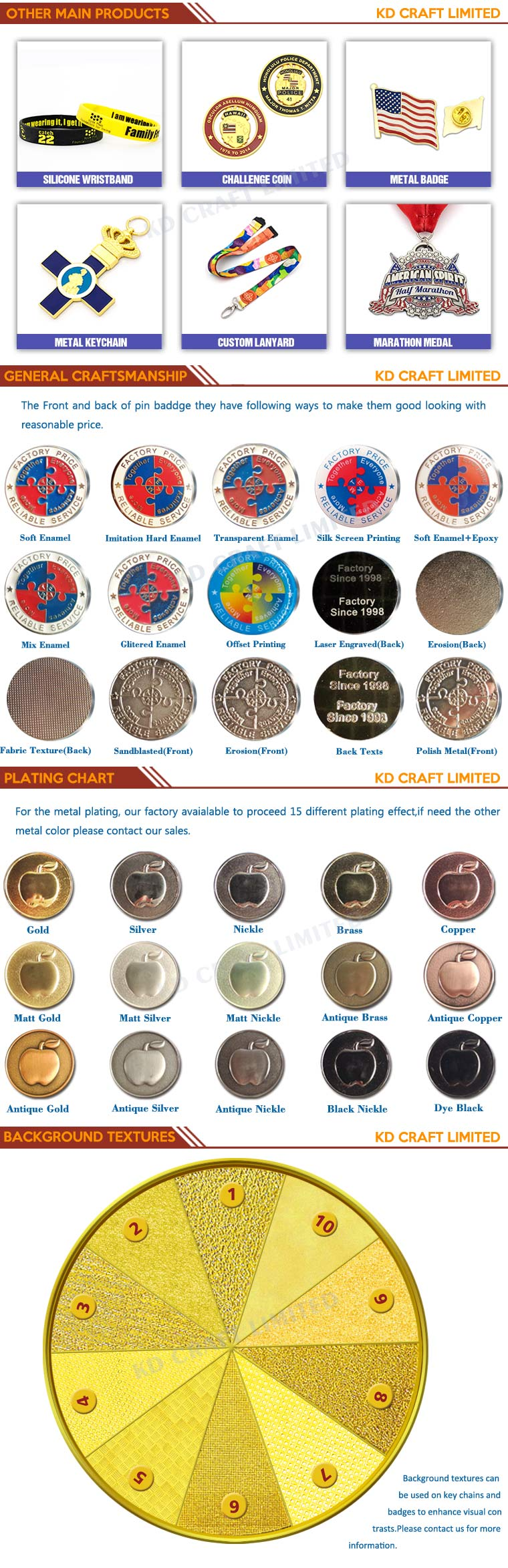 China High Quality Customized Copper Stamping Marathon Medal with Printed Paster