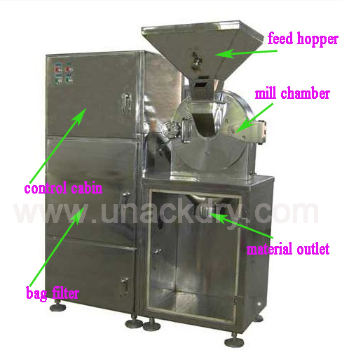 Stainless Steel Grinder/ Pin Mill