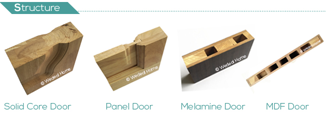 Customize Melamine Finish MDF Interior Cost Effective Door