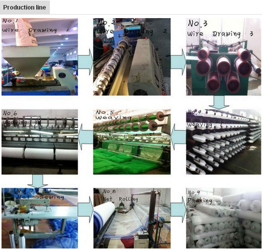 tarpaulin factory production process