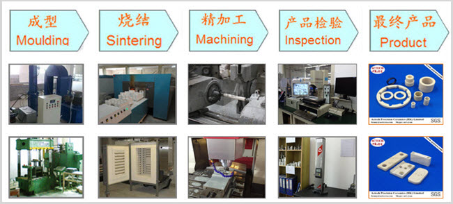 Silicon Nitride Ceramic Parts/Si3n4 Structural Products CNC Machining