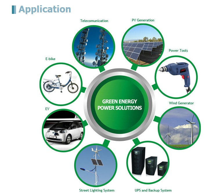 Lithium Battery 24V 10ah Solar LiFePO4 Battery