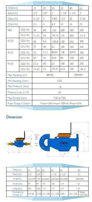 MID Certificated Multi Jet Dry Type Brass Water Meter