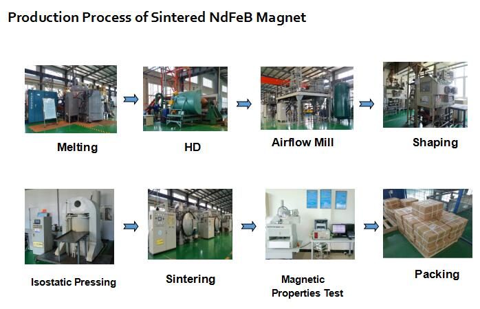 Small Size Ball Magnet with NdFeB