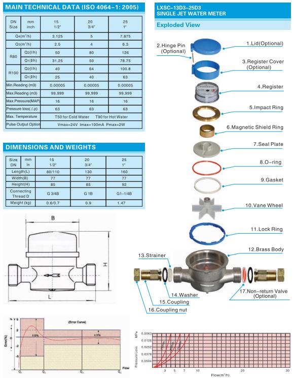 Single Jet Dry Type Vane Wheel Water Meter