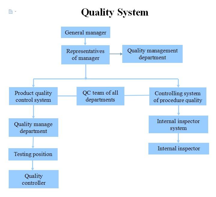 CAS 7664-93-9 Sulfuric Acid H2so4 98% Quality Assured