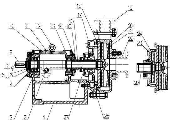 ZD Single Stage Centrifugal Pumps