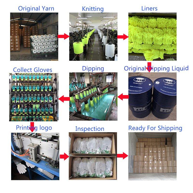 13 Gauge Nylon Liner, Nitrile Coating, Sandy Finish Safety Work Gloves (SL-NS101)