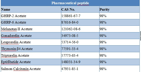 Selank Lab Supply High Purity 98% Peptides Selank for Research with GMP