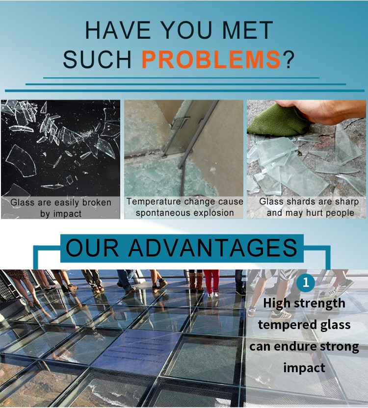 high strengthened tempered glass