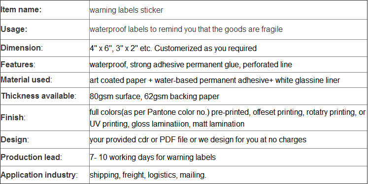 Customised Shipping Label