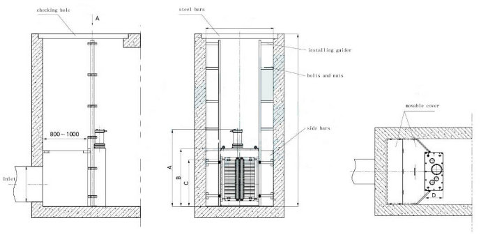 New Design Channel Type Single Drum Wastewater Grinders