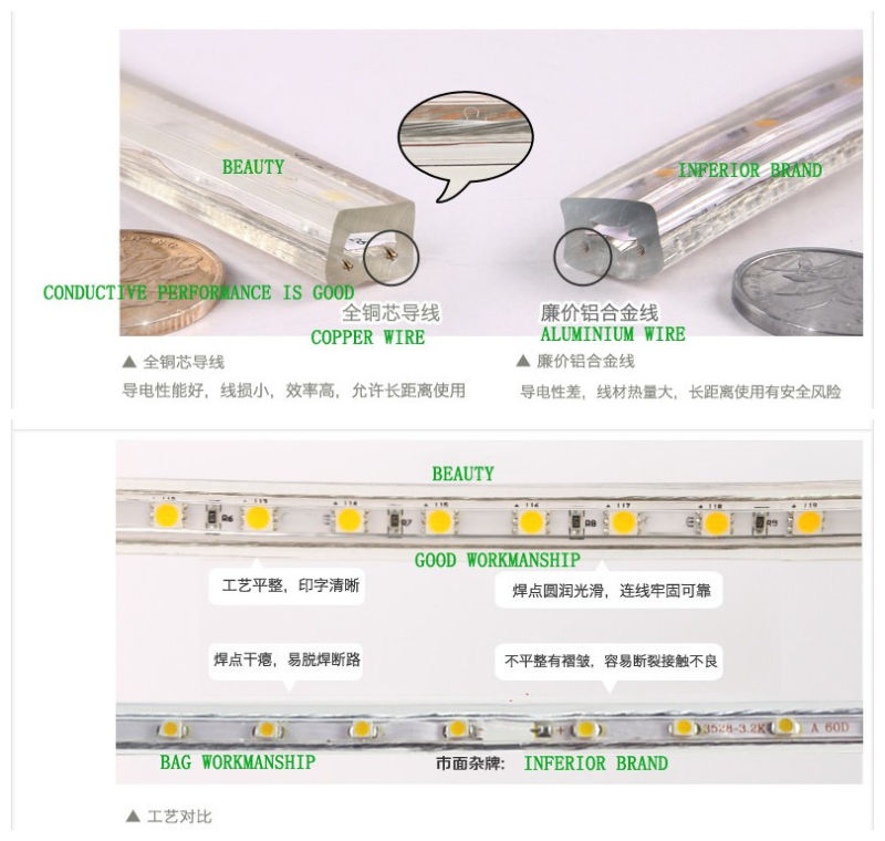 LED Lamp 230V 110V SMD LED Strip Light