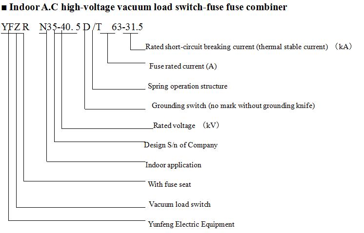 Standard Type Load Break Switch-Yfzrn35-40.5